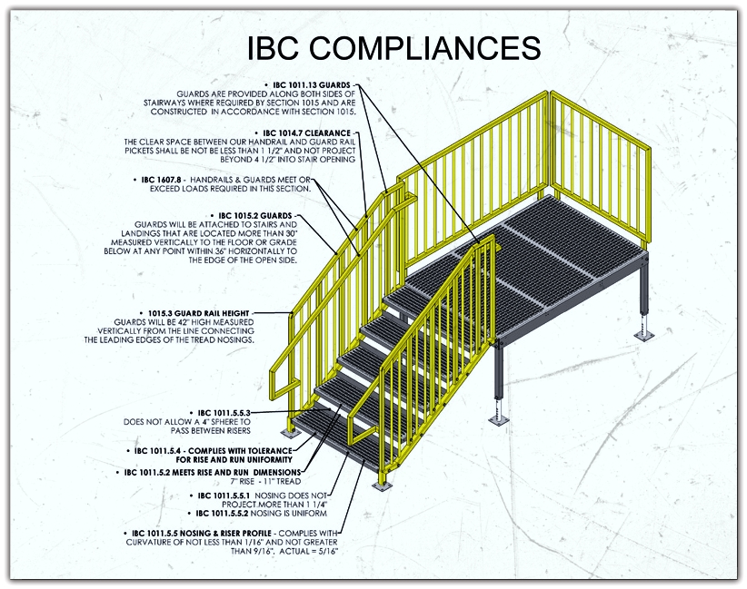 Metal Stairs IBC Compliance