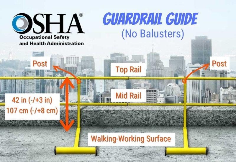 OSHA Guardrail Guide