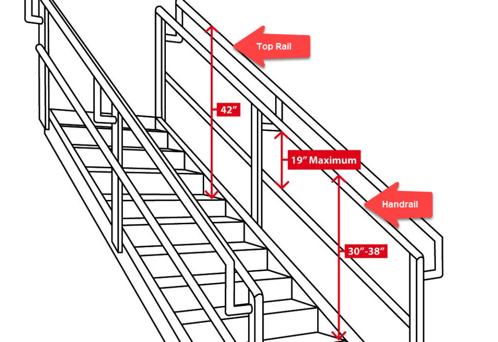 Stair with both top rail and handrail